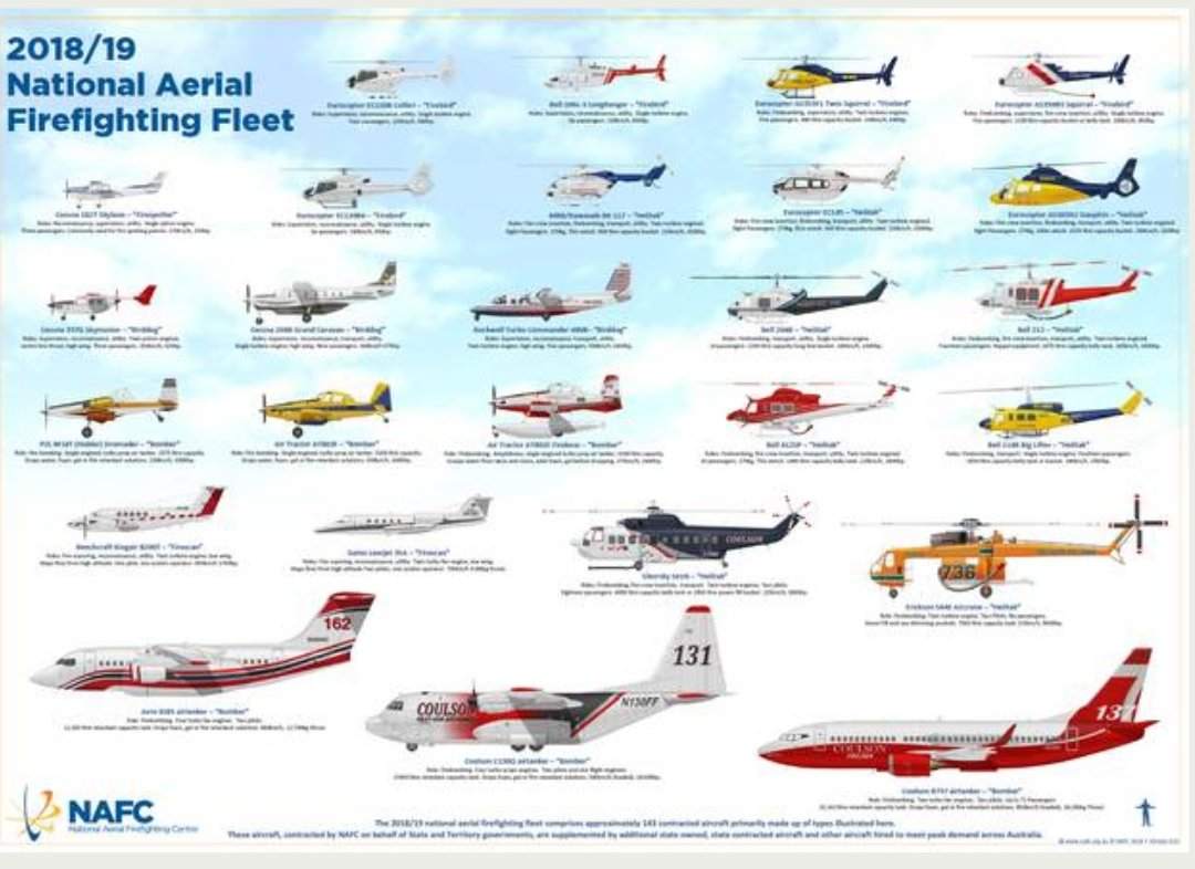 Australia aerial firefighting aircraft