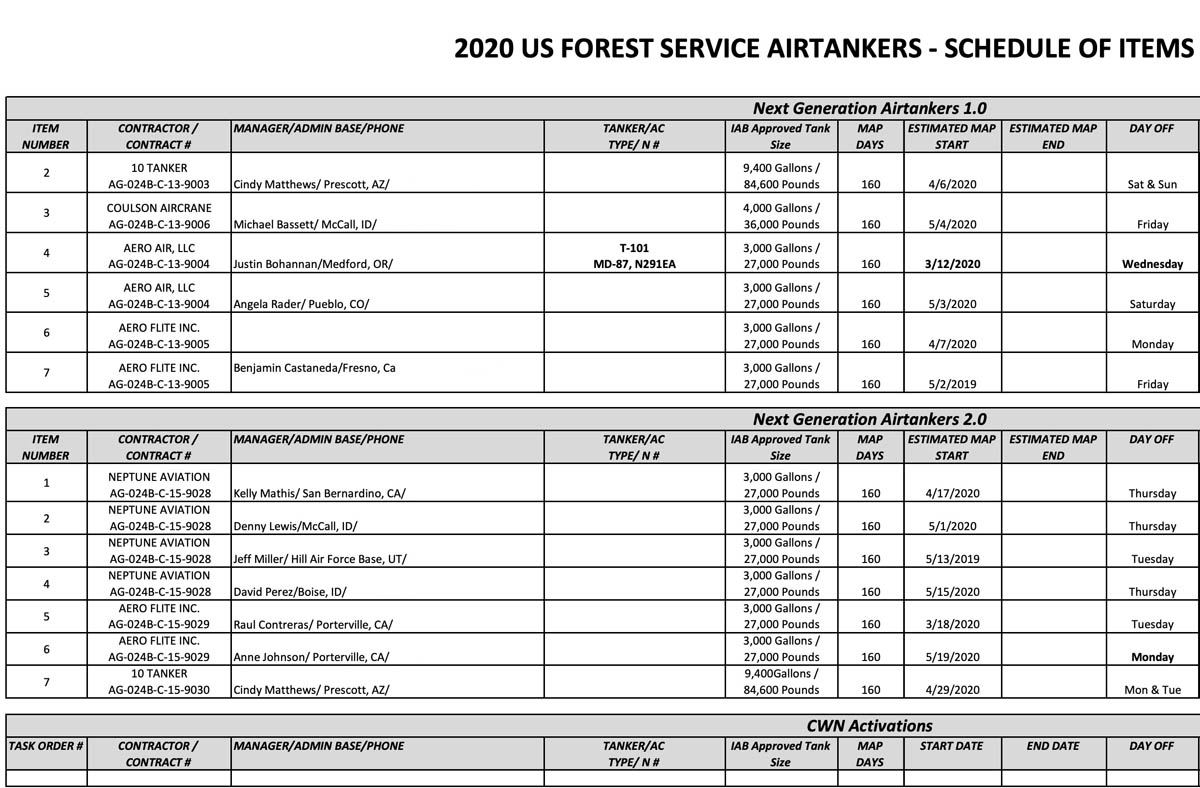 Schedule large air tankers on USFS exclusive use contracts 2020