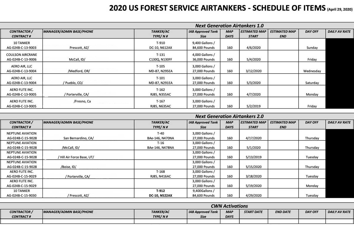 Air Tanker Schedule April 29 2020