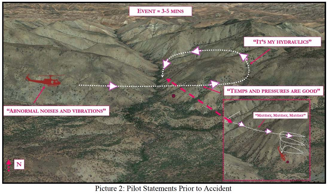 Flight path of UH-1H from the NTSB preliminary report