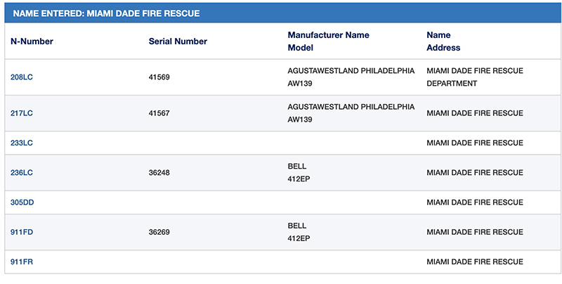 MDFR helicopters, FAA registrations